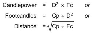 Lumens To Candlepower Calculator Converter